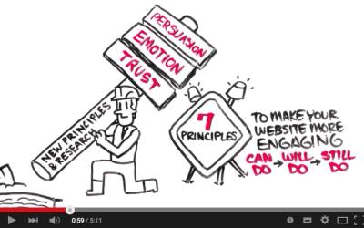 7 principes om je website aantrekkelijker te maken